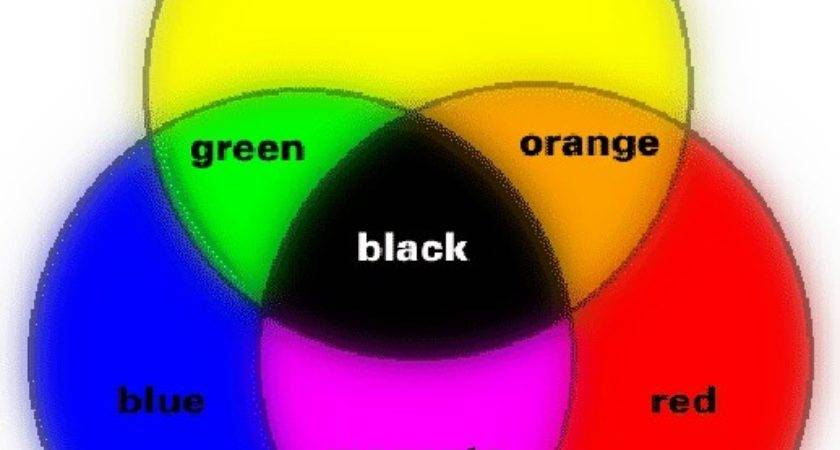 Best Color Theory Pinterest