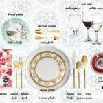 Formal Table Setting Kitchen Cook Forum
