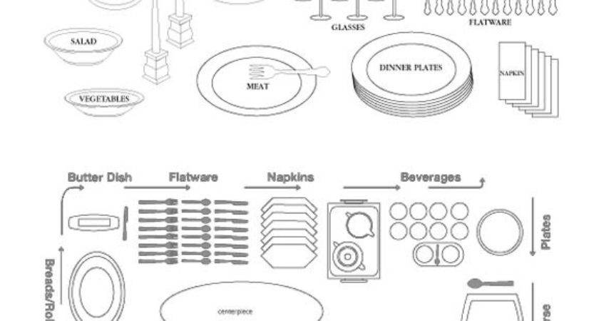 Guide Table Place Setting Dining Etiquette