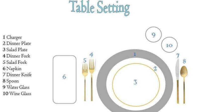 Set Your Dinner Table