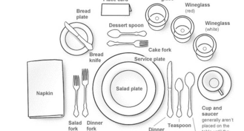 Table Etiquette Place Setting Rooted Foods