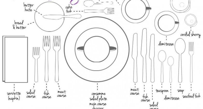 Traditional Formal Table Setting Fair Kitchen Tips