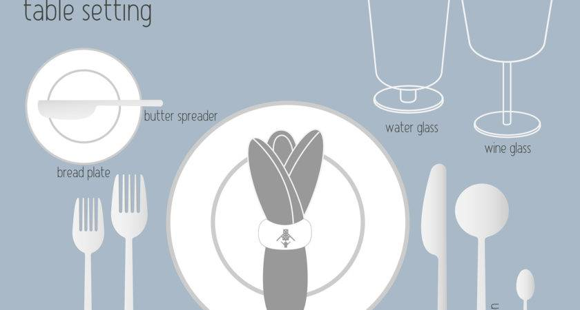 Your Complete Guide Table Setting Etiquette Eat Love